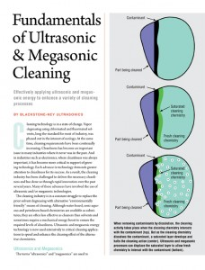 Fundamentals Article Cover