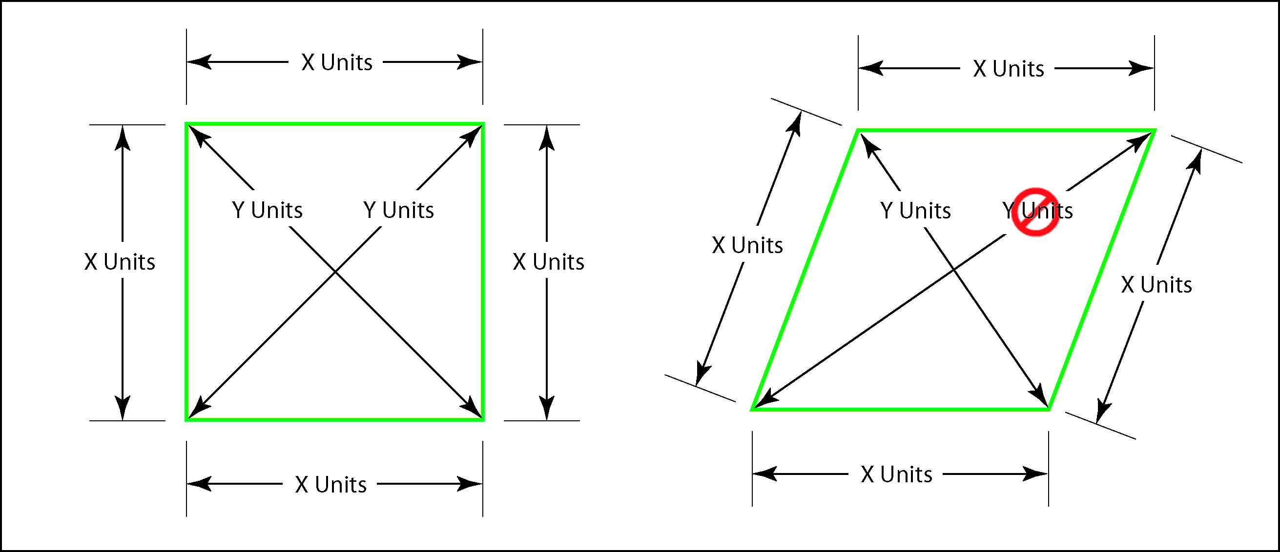 Squarevsparallelogramdiagonals31024x442g Find The Area For A Square