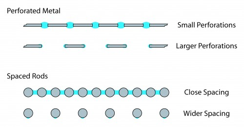 Illustration showing the effect of capillary spaces