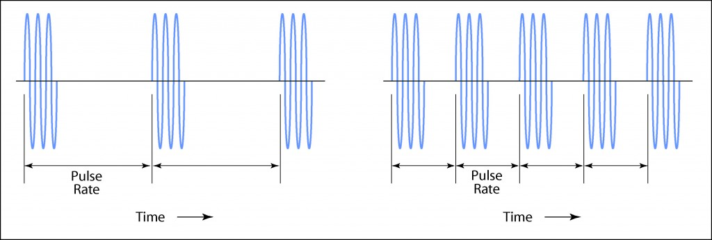 Illustration showing pulse rate
